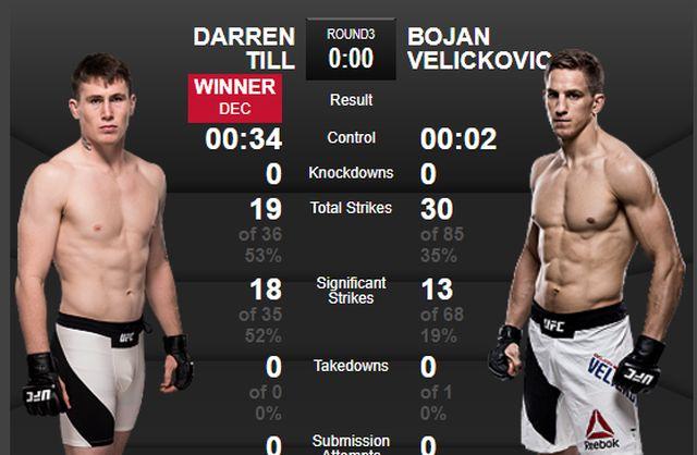 Poraz Veličkovića u sjajnom meču na UFC u Roterdamu (video)